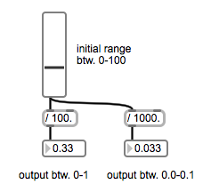 Max/MSP fader ranges